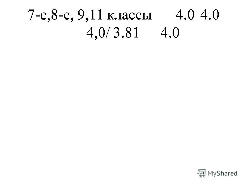7-е,8-е, 9,11 классы4.04.0 4,0/ 3.814.0