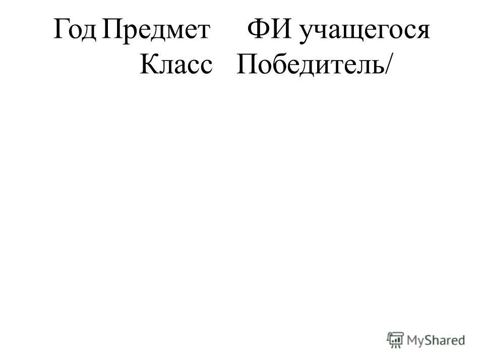 ГодПредметФИ учащегося Класс Победитель/
