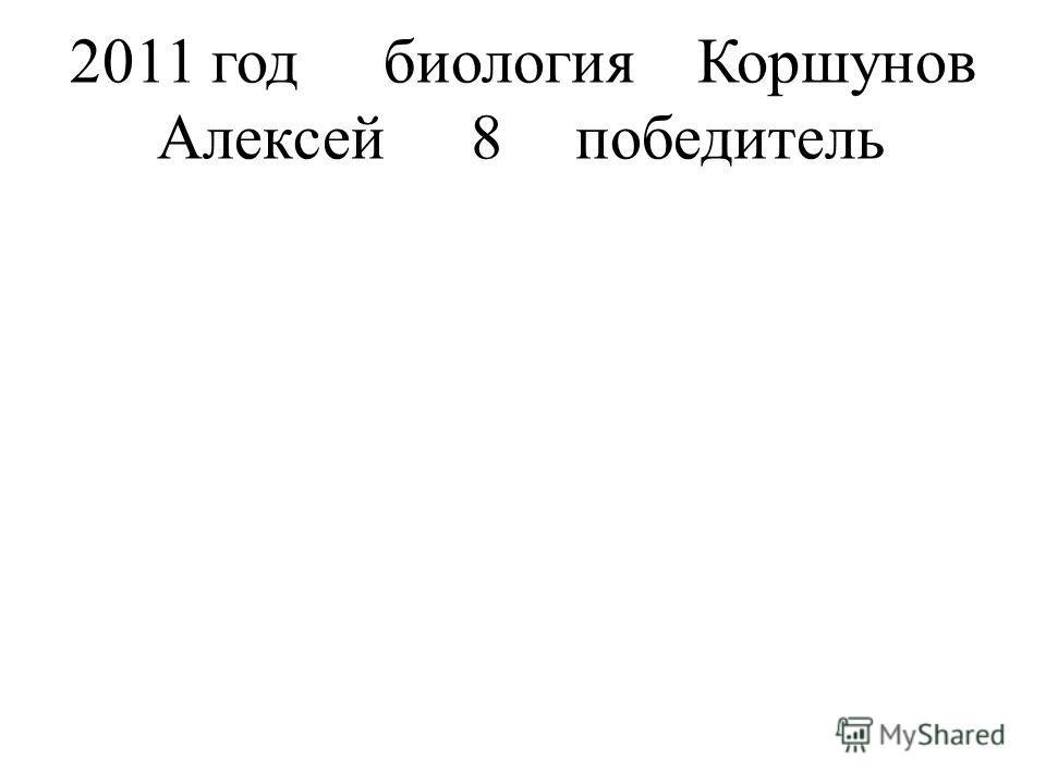 2011 годбиологияКоршунов Алексей8победитель