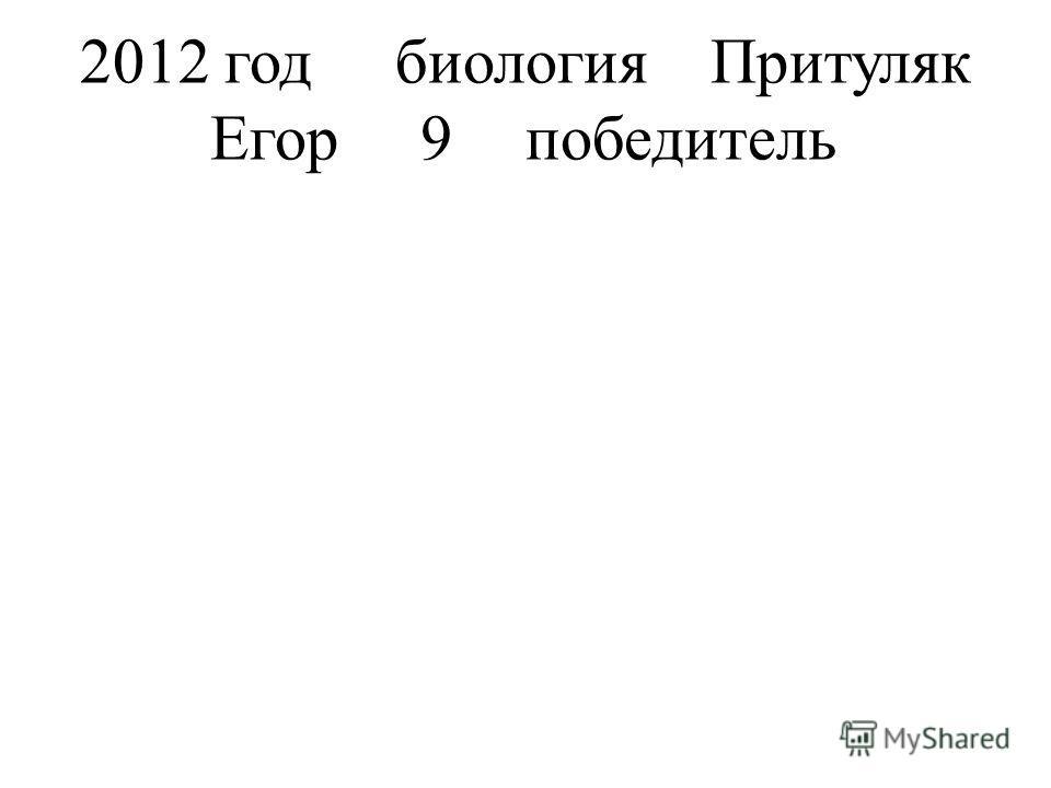 2012 годбиологияПритуляк Егор9победитель