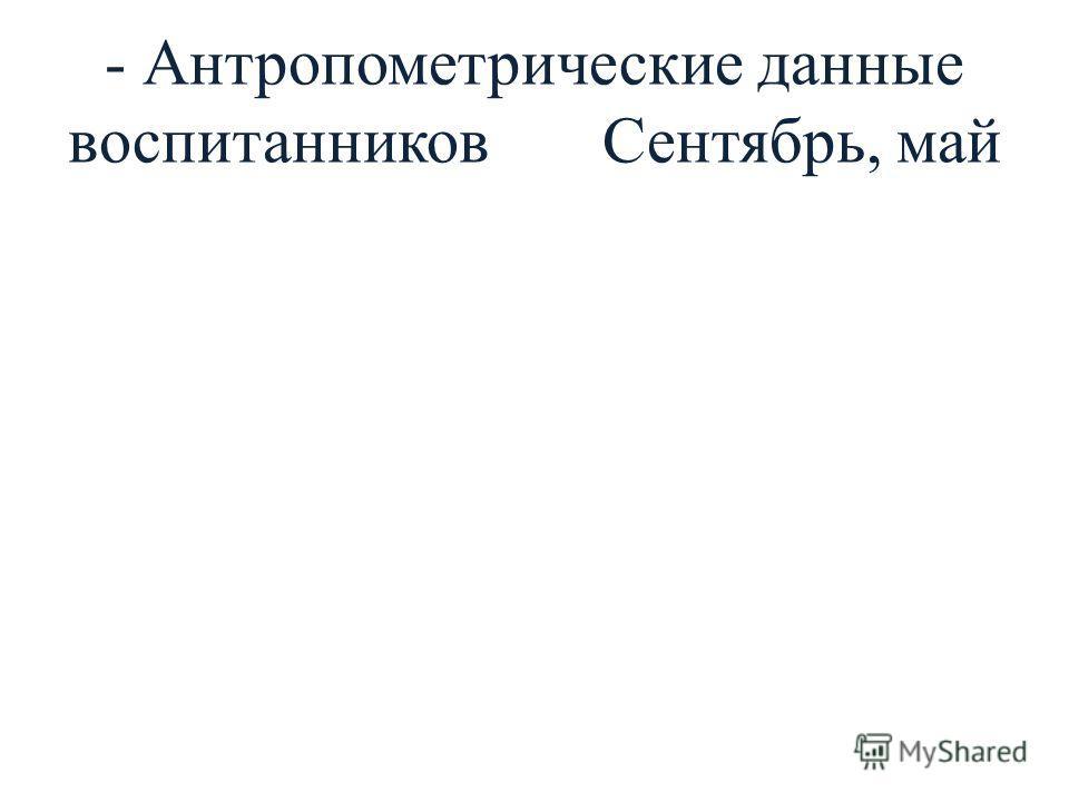 - Антропометрические данные воспитанников Сентябрь, май