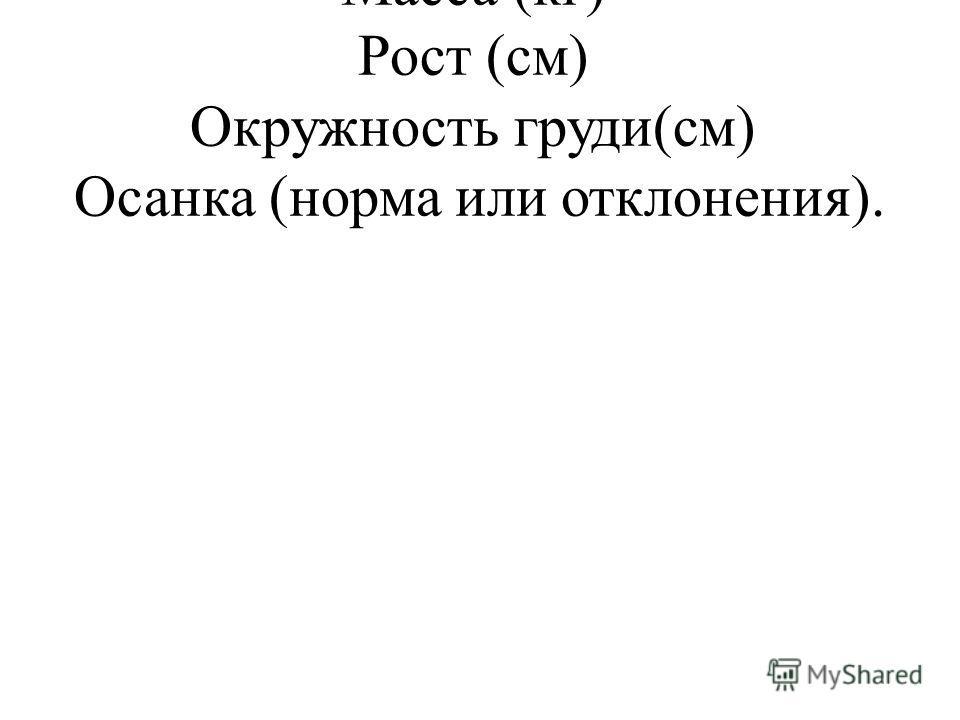 3. Физическое развитие. Масса (кг) Рост (см) Окружность груди(см) Осанка (норма или отклонения).