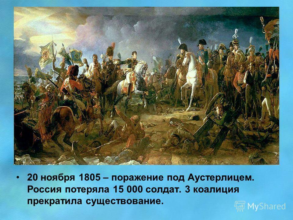 20 ноября 1805 – поражение под Аустерлицем. Россия потеряла 15 000 солдат. 3 коалиция прекратила существование.