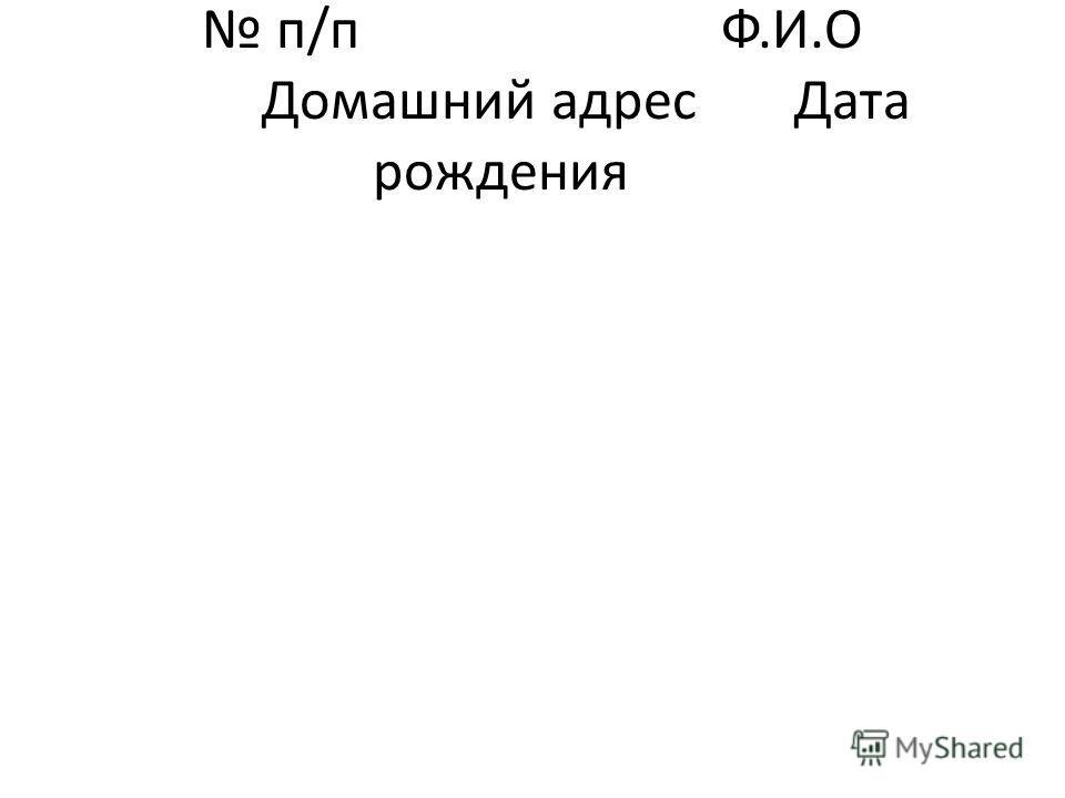 п/п Ф.И.О Домашний адресДата рождения