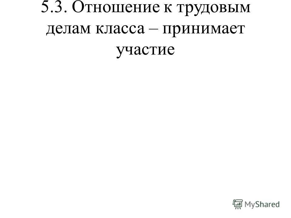 5.3. Отношение к трудовым делам класса – принимает участие