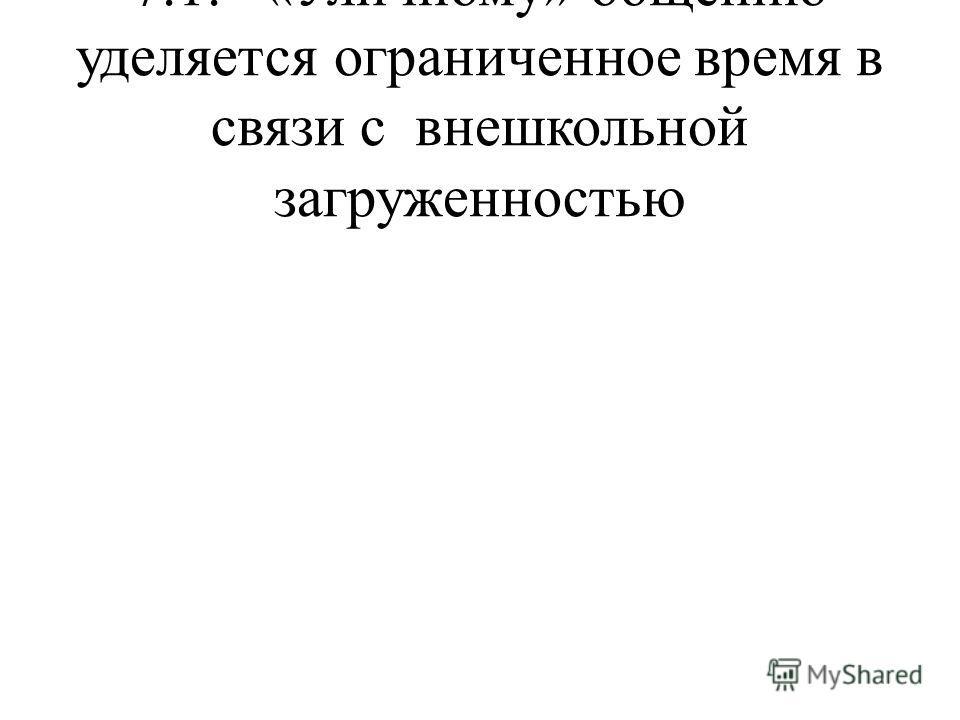 7.1. «Уличному» общению уделяется ограниченное время в связи с внешкольной загруженностью