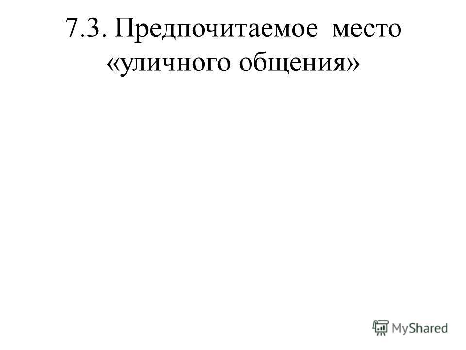 7.3. Предпочитаемое место «уличного общения»