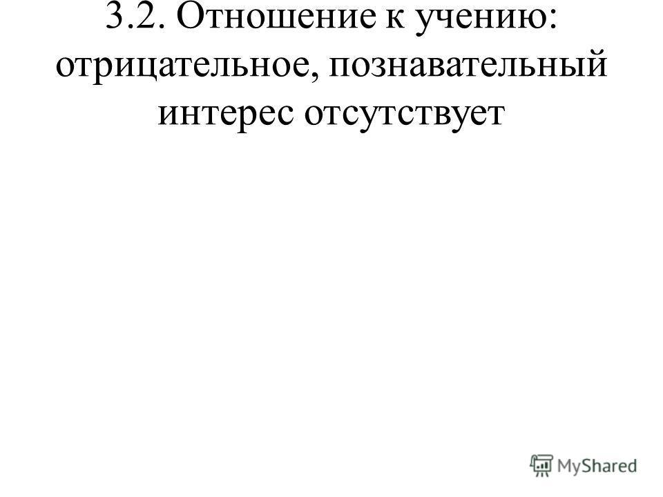 3.2. Отношение к учению: отрицательное, познавательный интерес отсутствует