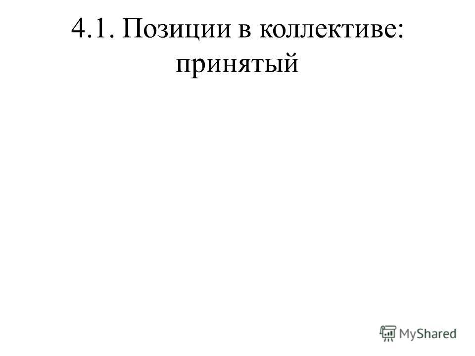 4.1. Позиции в коллективе: принятый