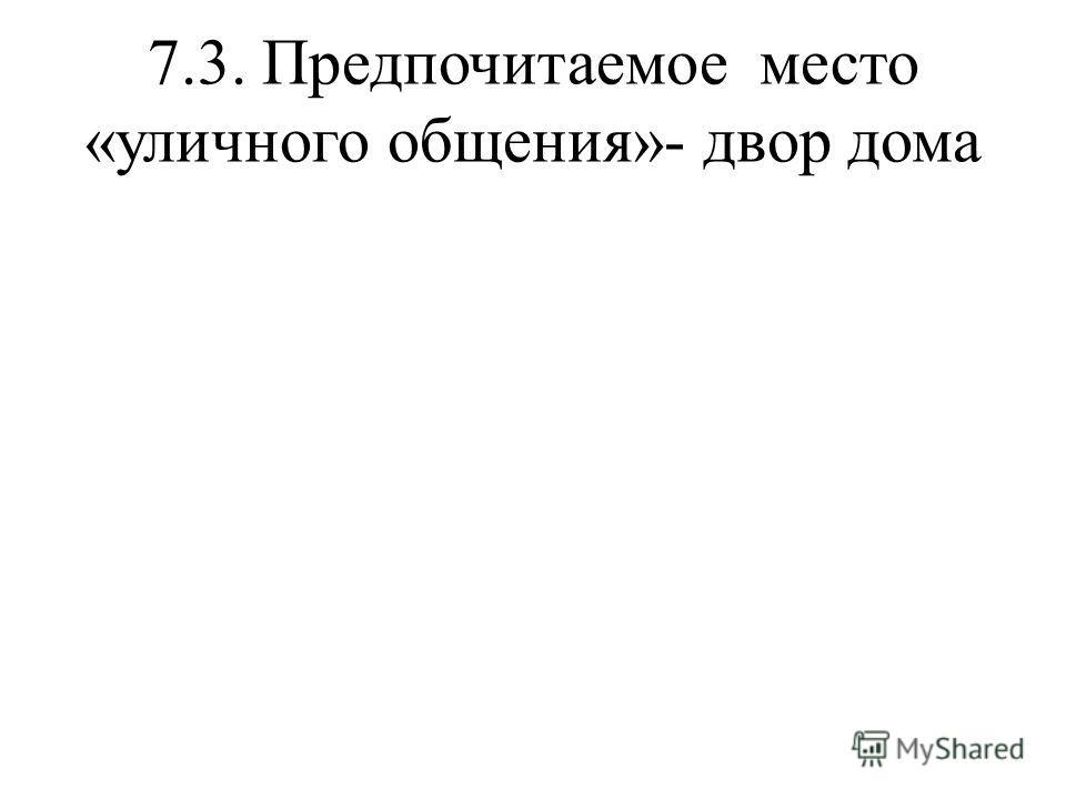7.3. Предпочитаемое место «уличного общения»- двор дома