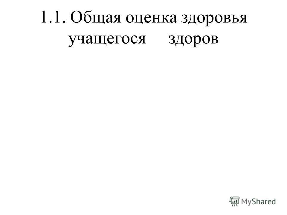 1.1. Общая оценка здоровья учащегося здоров
