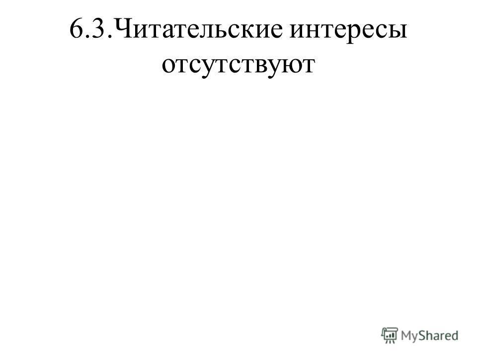 6.3.Читательские интересы отсутствуют