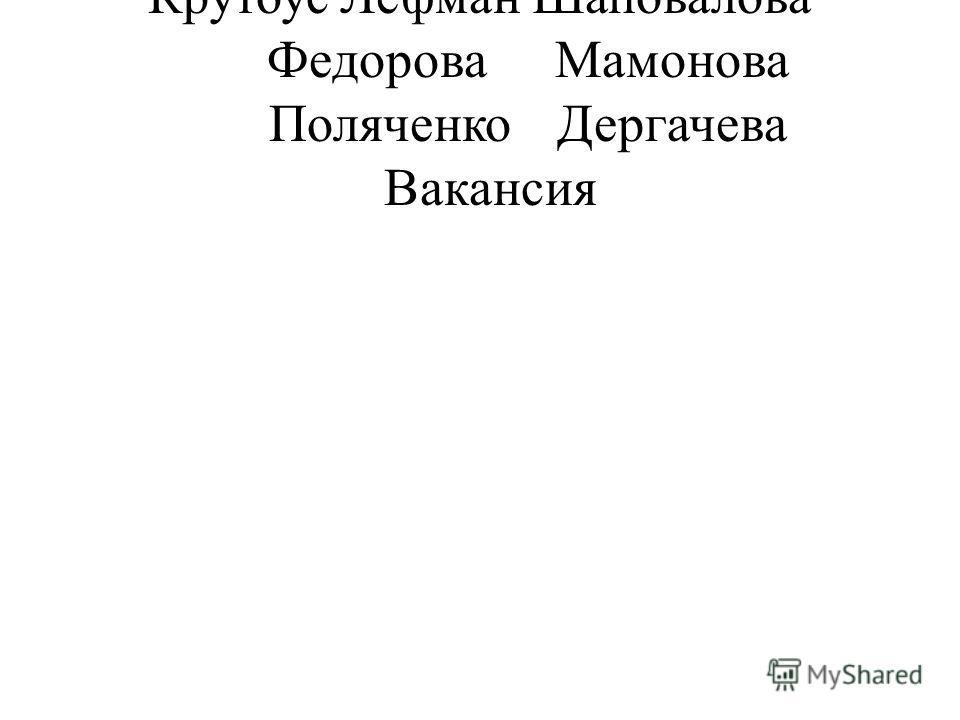 КрутоусЛефманШаповалова ФедороваМамонова ПоляченкоДергачева Вакансия