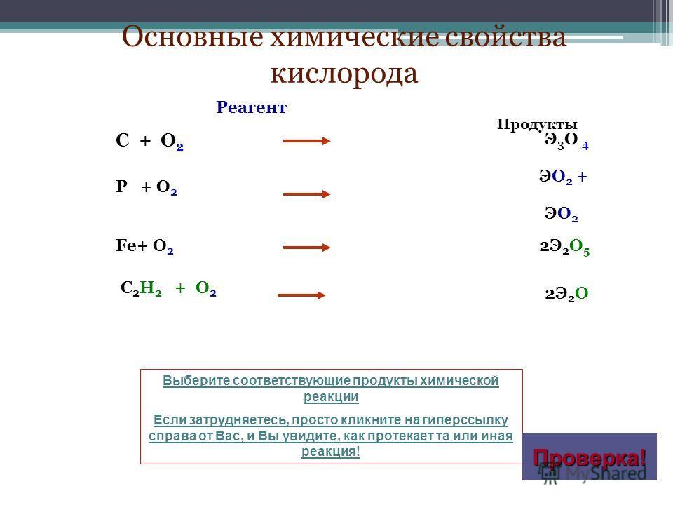 Выберите соответствующие продукты химической реакции Если затрудняетесь, просто кликните на гиперссылку справа от Вас, и Вы увидите, как протекает та или иная реакция! С +О2О2 Реагент Продукты Основные химические свойства кислорода Проверка! P + О 2