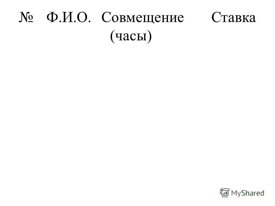 Ф.И.О.СовмещениеСтавка (часы)