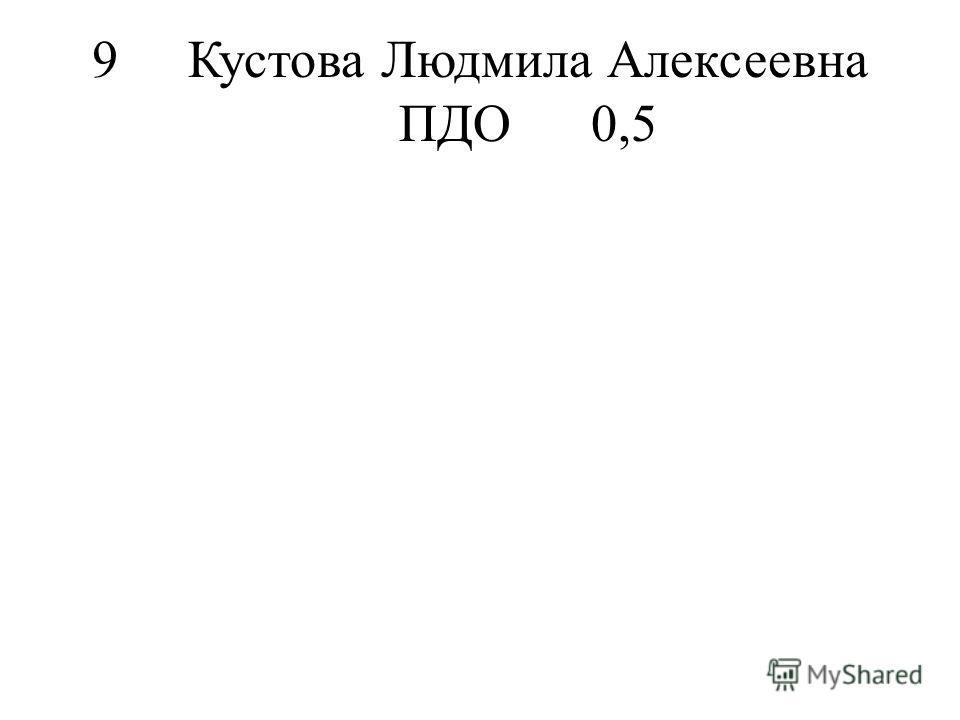 9Кустова Людмила Алексеевна ПДО0,5