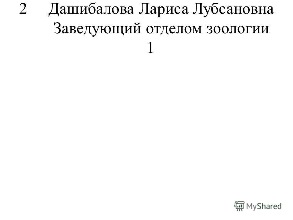 2Дашибалова Лариса Лубсановна Заведующий отделом зоологии 1