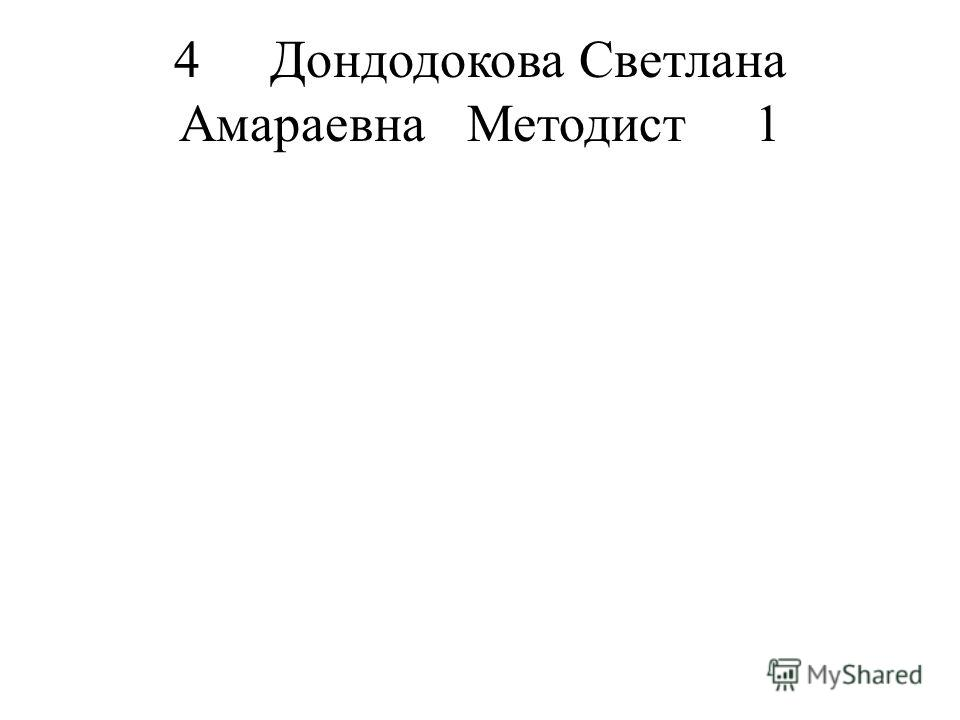 4Дондодокова Cветлана АмараевнаМетодист1