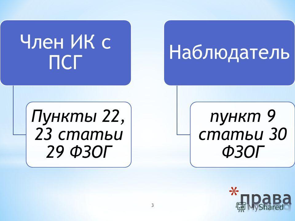 Член ИК с ПСГ Пункты 22, 23 статьи 29 ФЗОГ Наблюдатель пункт 9 статьи 30 ФЗОГ 3
