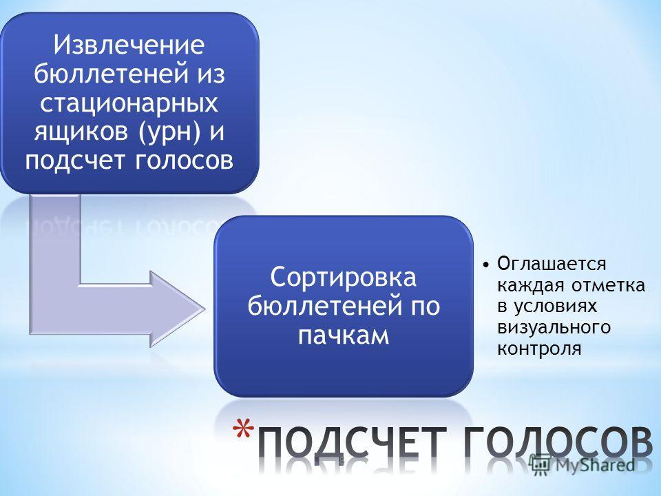 Извлечение бюллетеней из стационарных ящиков (урн) и подсчет голосов Сортировка бюллетеней по пачкам Оглашается каждая отметка в условиях визуального контроля 8