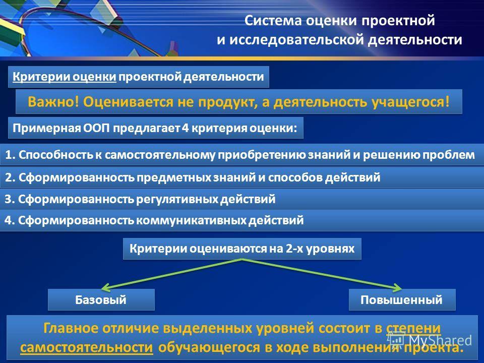Критерии оценки проектной деятельности Примерная ООП предлагает 4 критерия оценки: Важно! Оценивается не продукт, а деятельность учащегося! 2. Сформированность предметных знаний и способов действий 3. Сформированность регулятивных действий 4. Сформир