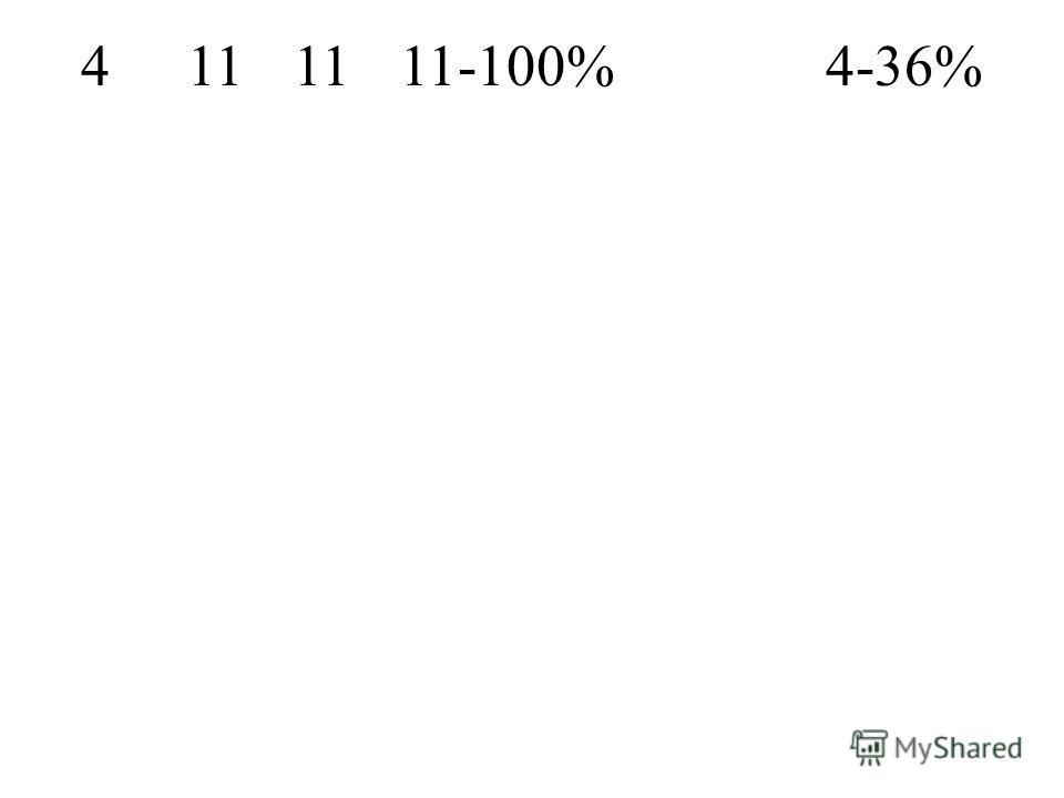 4111111-100%4-36%