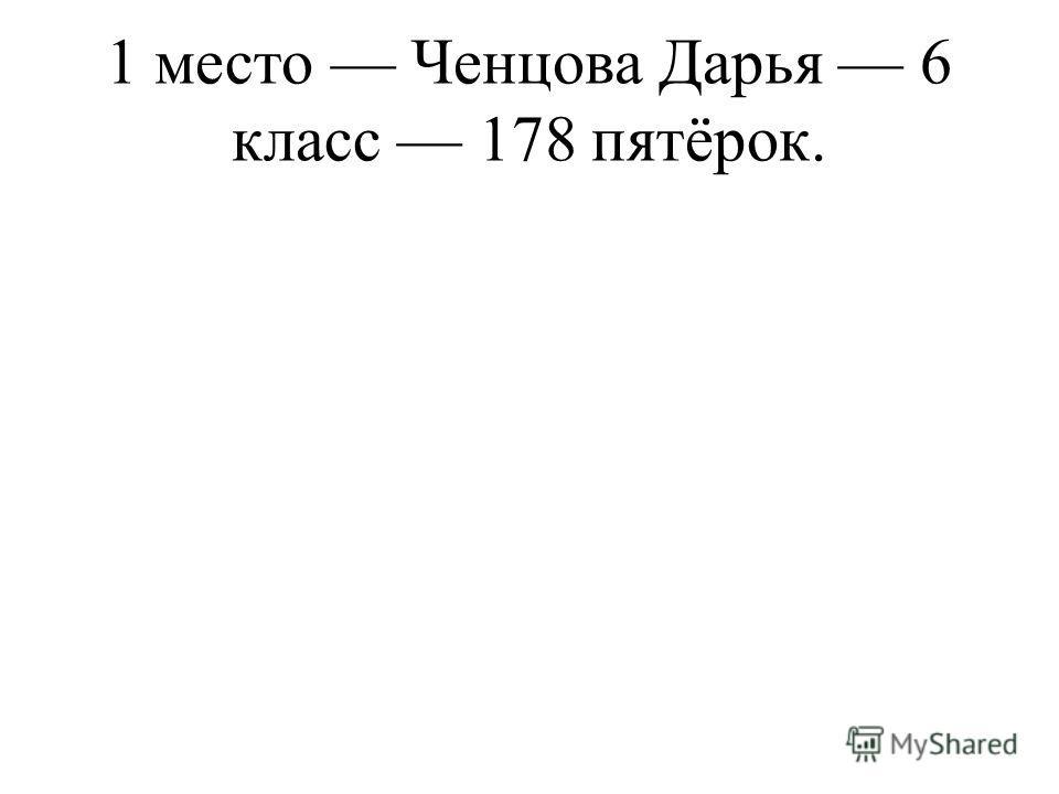 1 место Ченцова Дарья 6 класс 178 пятёрок.