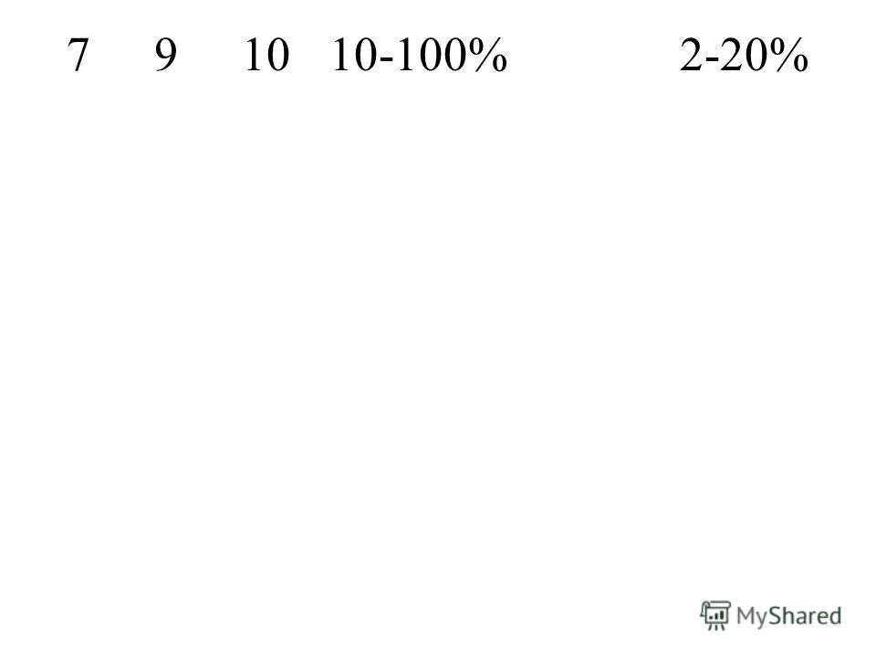 791010-100%2-20%