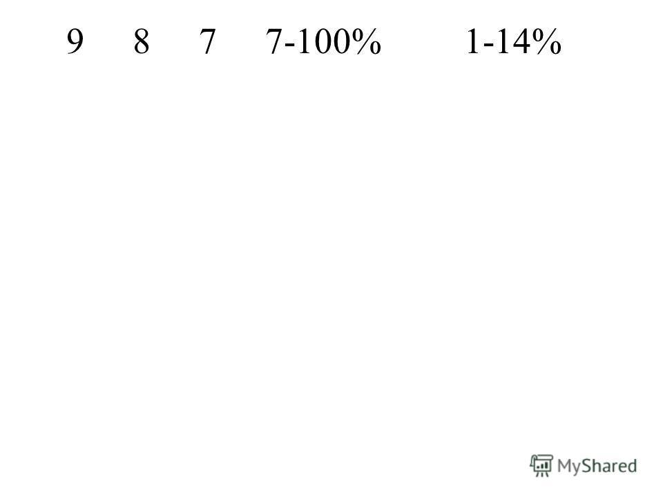 9877-100%1-14%