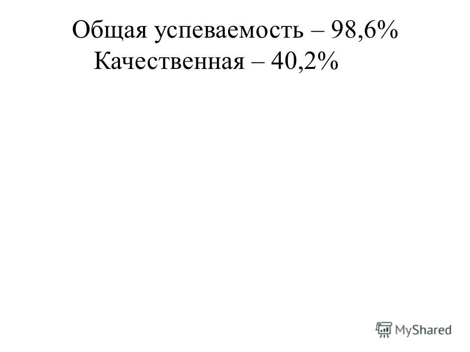 Общая успеваемость – 98,6% Качественная – 40,2%