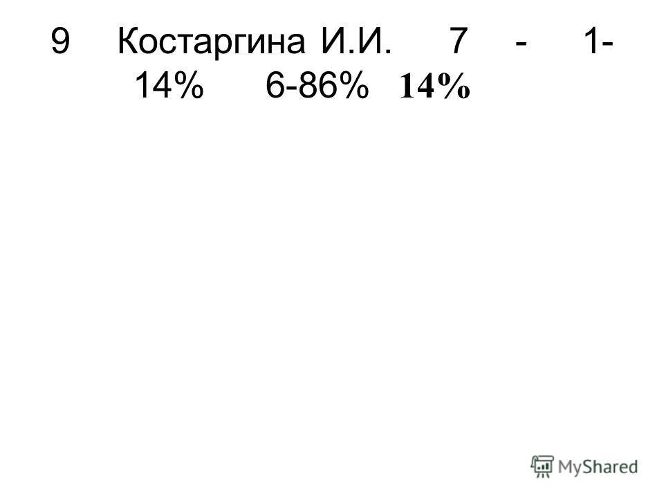 9Костаргина И.И.7-1- 14%6-86% 14%