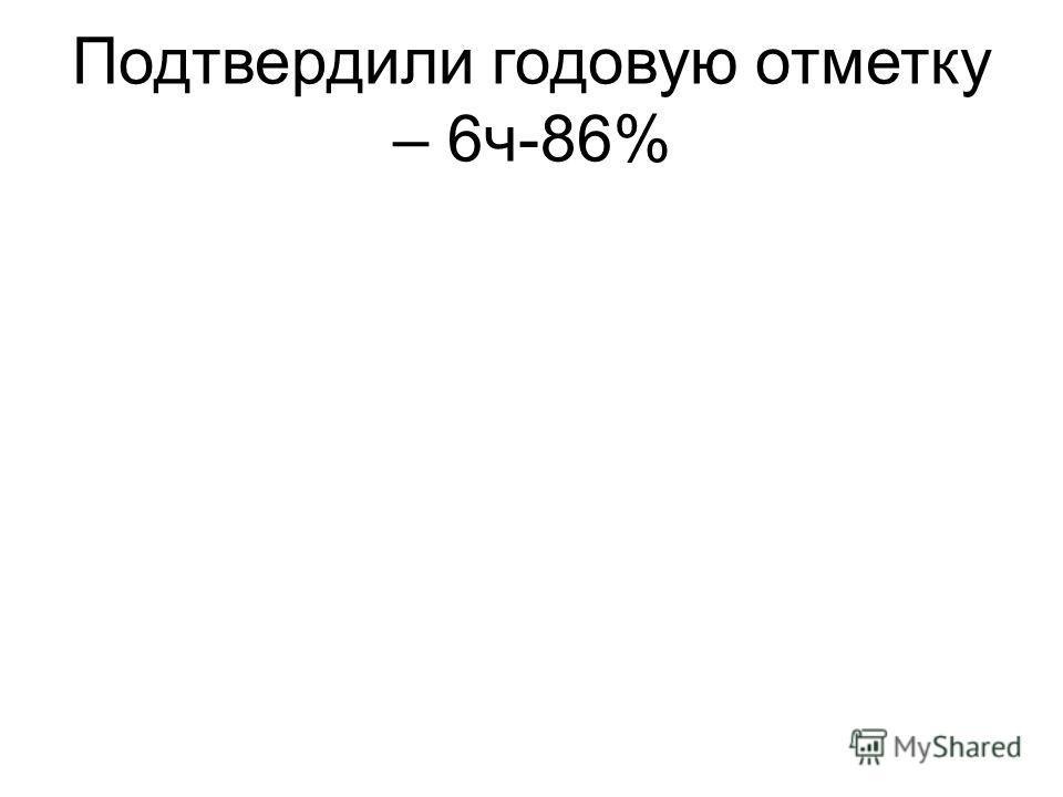Подтвердили годовую отметку – 6ч-86%