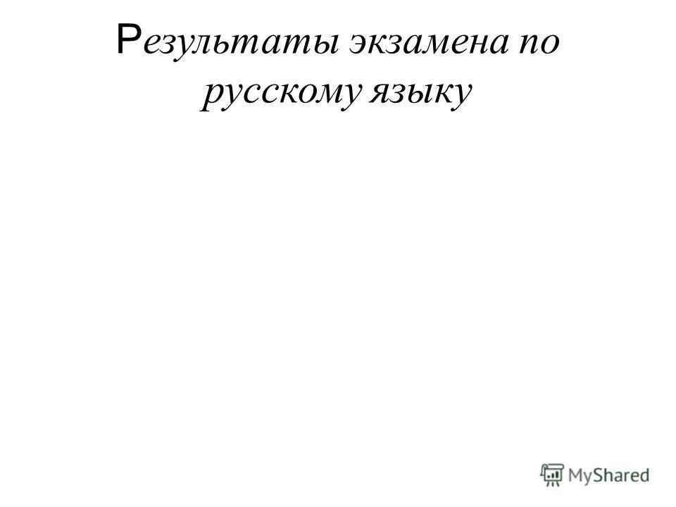 Р езультаты экзамена по русскому языку