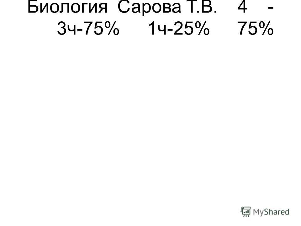 БиологияСарова Т.В.4- 3ч-75%1ч-25%75%