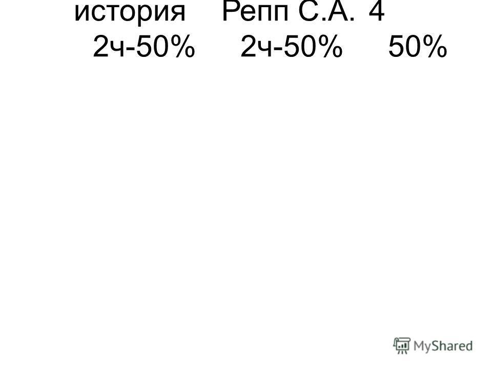историяРепп С.А.4 2ч-50%2ч-50%50%