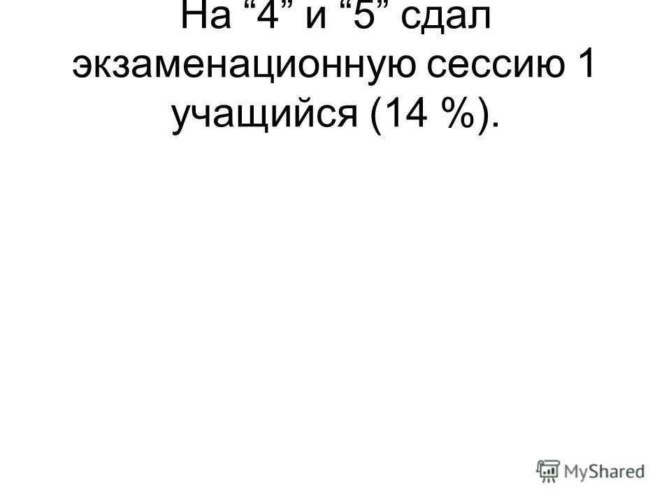 На 4 и 5 сдал экзаменационную сессию 1 учащийся (14 %).