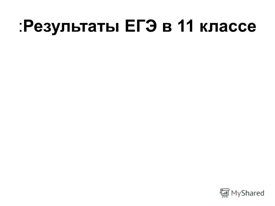 :Результаты ЕГЭ в 11 классе
