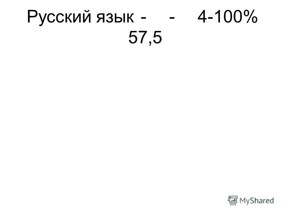 Русский язык--4-100% 57,5