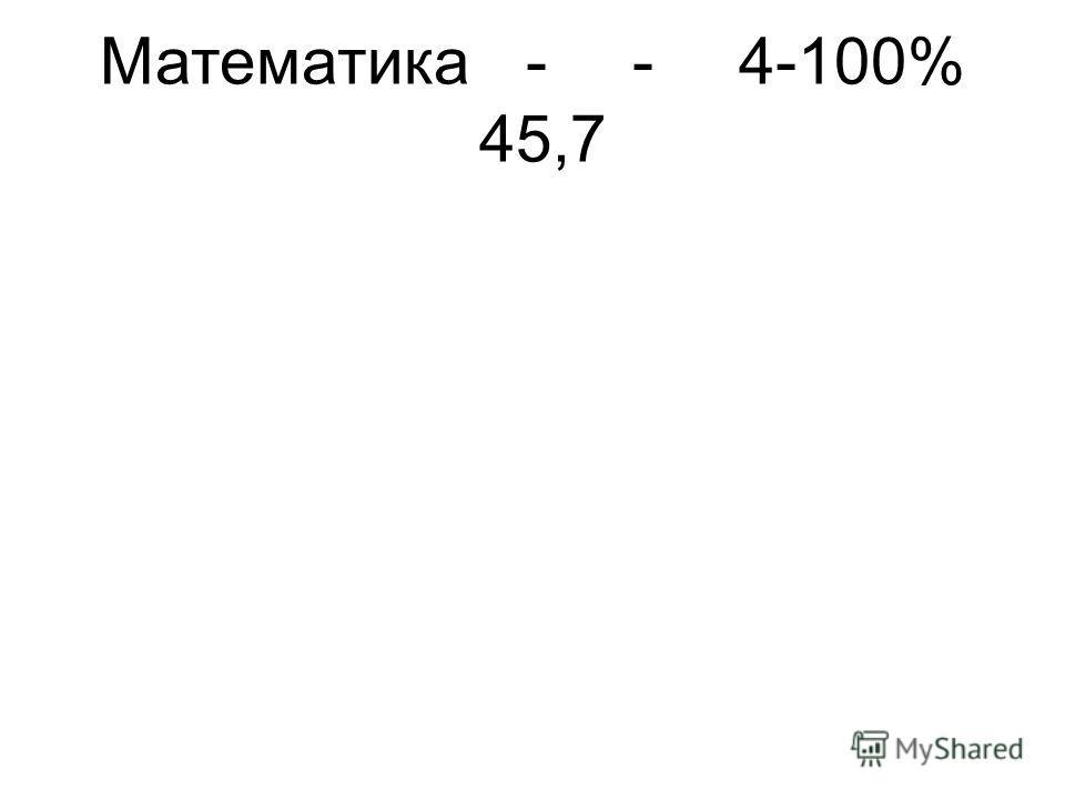Математика--4-100% 45,7