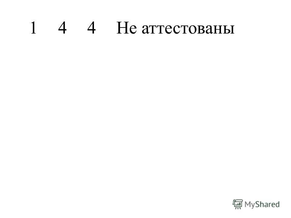 144Не аттестованы