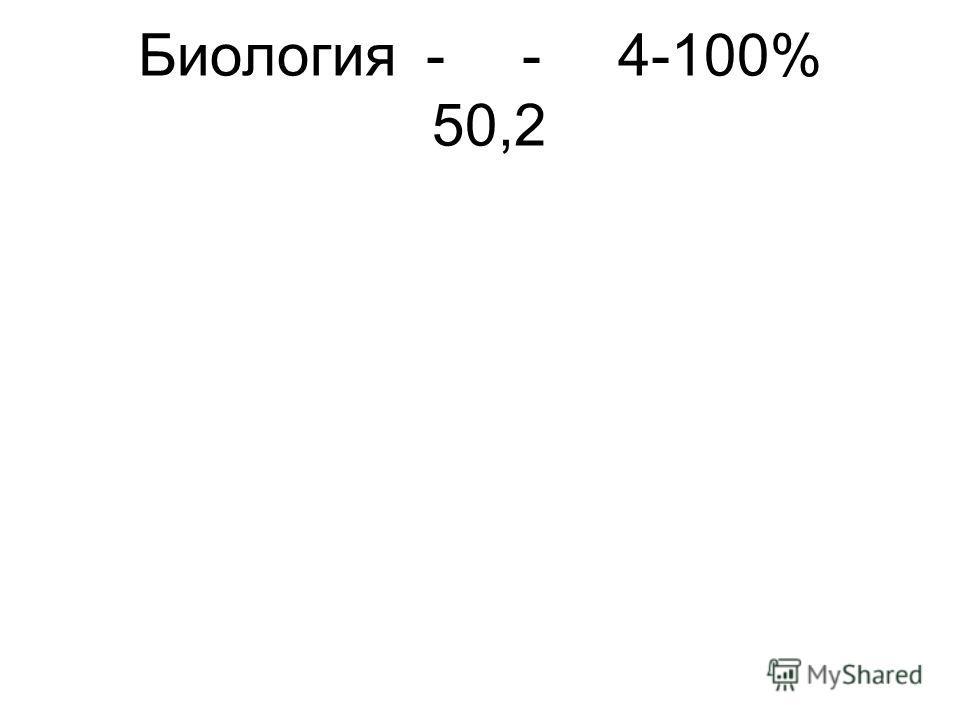 Биология--4-100% 50,2