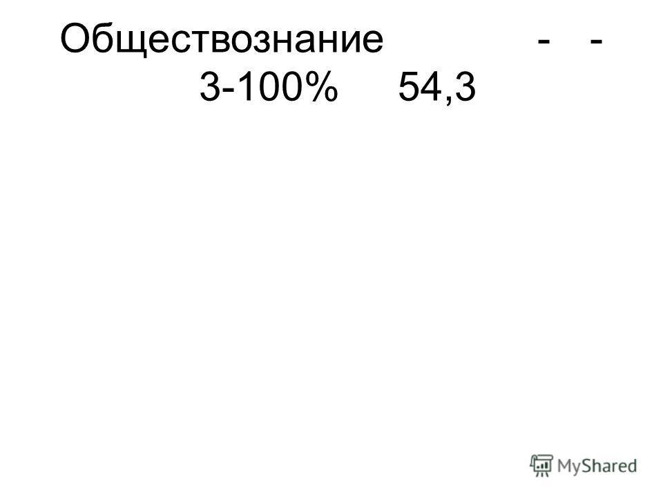 Обществознание -- 3-100%54,3