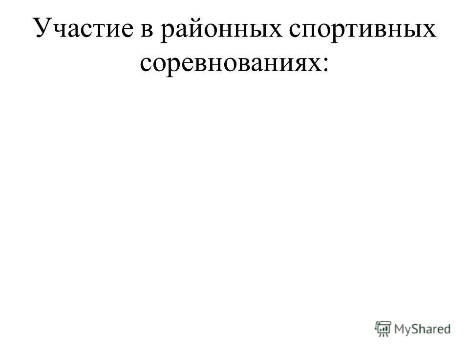 Участие в районных спортивных соревнованиях: