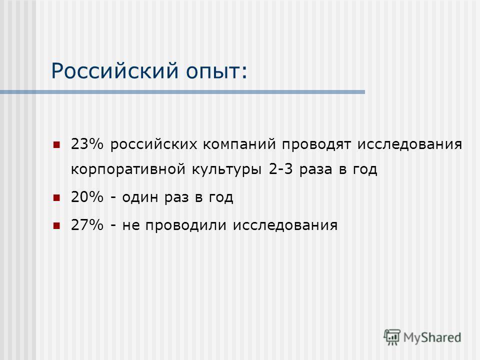 Российский опыт: 23% российских компаний проводят исследования корпоративной культуры 2-3 раза в год 20% - один раз в год 27% - не проводили исследования