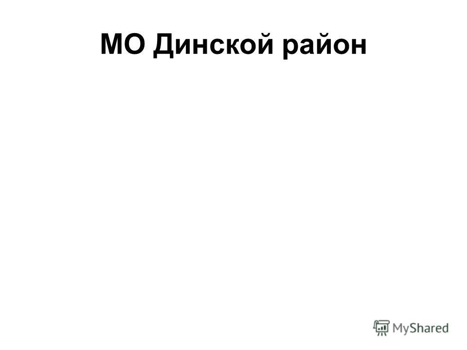 МО Динской район