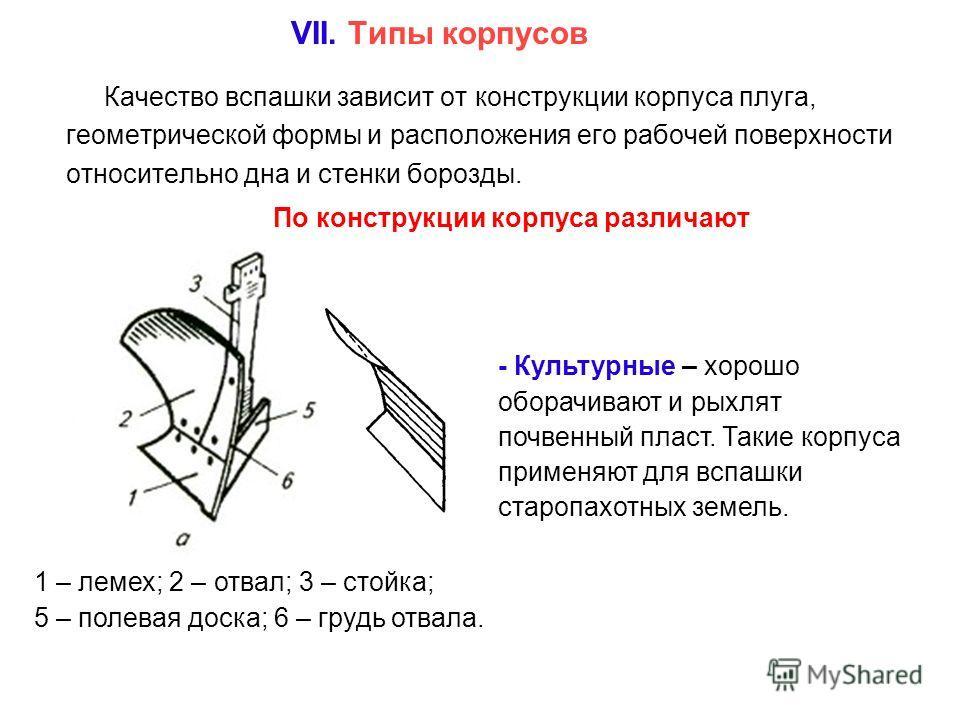 VII. Типы корпусов Качество вспашки зависит от конструкции корпуса плуга, геометрической формы и расположения его рабочей поверхности относительно дна и стенки борозды. По конструкции корпуса различают - Культурные – хорошо оборачивают и рыхлят почве