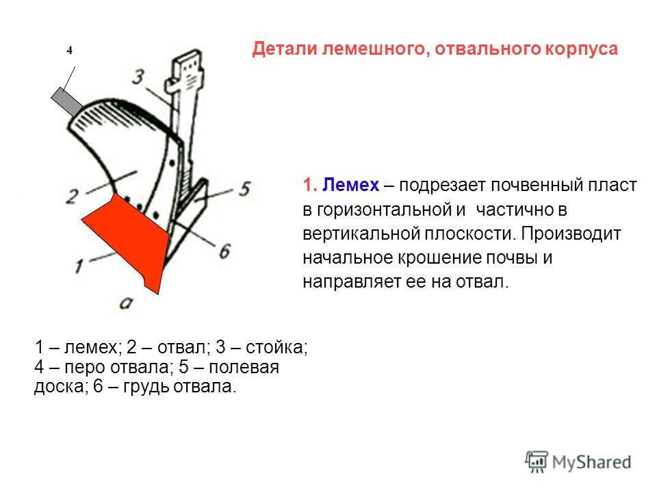 1. Лемех – подрезает почвенный пласт в горизонтальной и частично в вертикальной плоскости. Производит начальное крошение почвы и направляет ее на отвал. 4 1 – лемех; 2 – отвал; 3 – стойка; 4 – перо отвала; 5 – полевая доска; 6 – грудь отвала. Детали