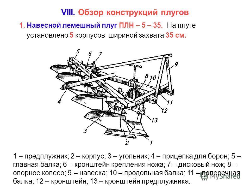 VIII. Обзор конструкций плугов 1. Навесной лемешный плуг ПЛН – 5 – 35. На плуге установлено 5 корпусов шириной захвата 35 см. 1 – предплужник; 2 – корпус; 3 – угольник; 4 – прицепка для борон; 5 – главная балка; 6 – кронштейн крепления ножа; 7 – диск