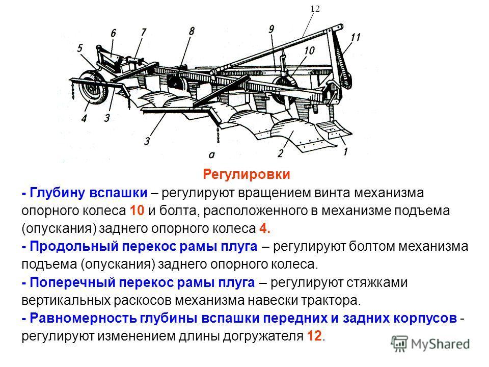 Регулировки - Глубину вспашки – регулируют вращением винта механизма опорного колеса 10 и болта, расположенного в механизме подъема (опускания) заднего опорного колеса 4. - Продольный перекос рамы плуга – регулируют болтом механизма подъема (опускани