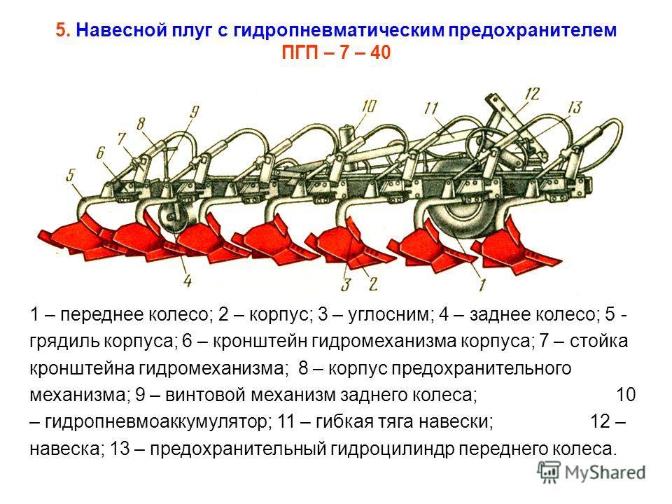 5. Навесной плуг с гидропневматическим предохранителем ПГП – 7 – 40 1 – переднее колесо; 2 – корпус; 3 – углосним; 4 – заднее колесо; 5 - грядиль корпуса; 6 – кронштейн гидромеханизма корпуса; 7 – стойка кронштейна гидромеханизма; 8 – корпус предохра
